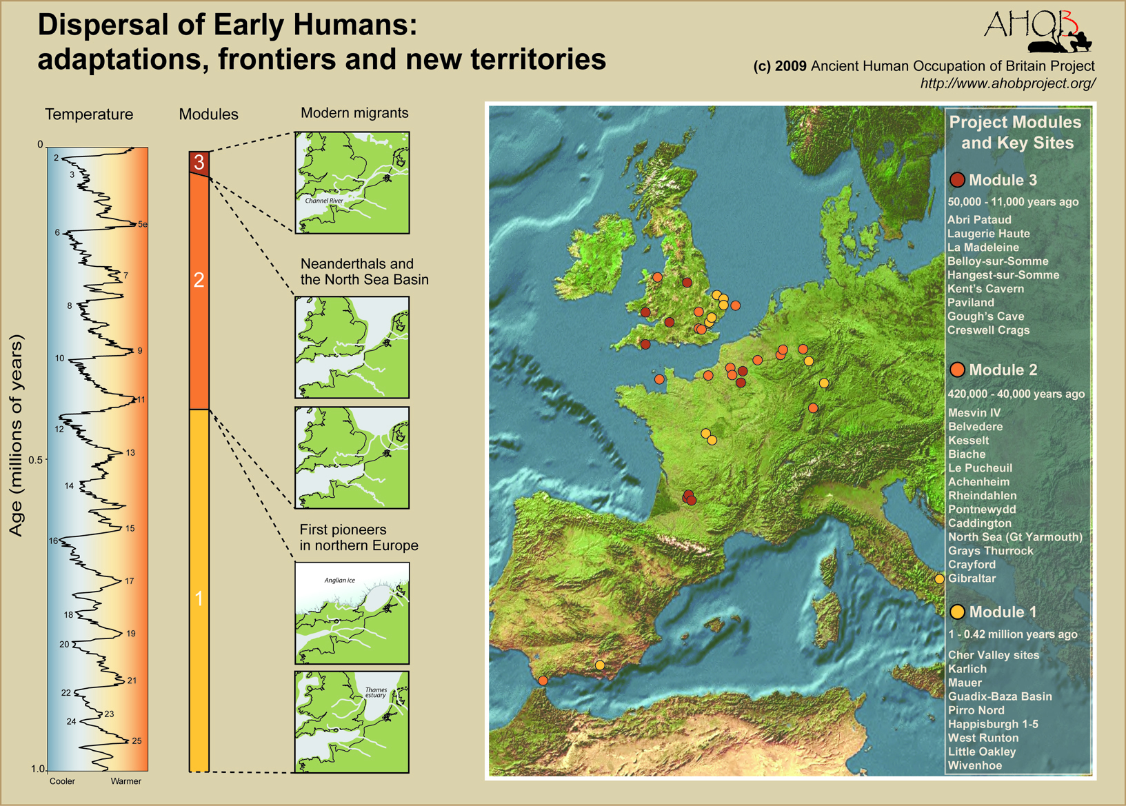 Ahob 3 dispersals of early humans adaptations frontiers and new map publicscrutiny Images
